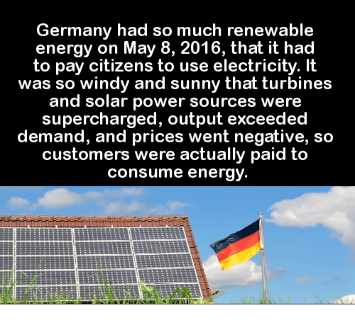 Supercharger: Germany had so much renewable  energy on May 8, 2016, that it had  to pay citizens to use electricity. It  was so windy and sunny that turbines  and solar power sources were  supercharged, output exceeded  demand, and prices went negative, so  customers were actually paid to  consume energy.