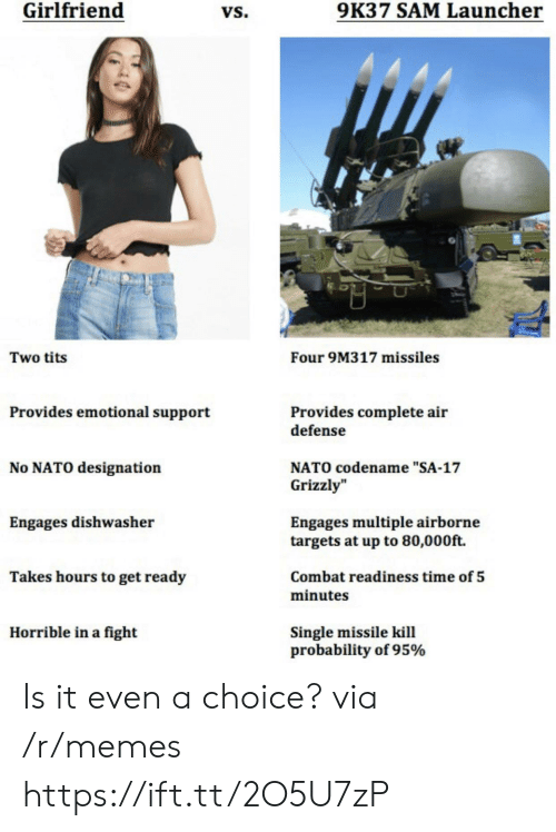 "Memes, Tits, and Nato: Girlfriend  VS.  9K37 SAM Launcher  na  Two tits  Four 9M317 missiles  Provides emotional support  Provides complete air  defense  NATO codename ""SA-17  Grizzly  No NATO designation  Engages dishwasher  Engages multiple airborne  targets at up to 80,000ft.  Takes hours to get ready  Combat readiness time of 5  minutes  Horrible in a fight  Single missile kill  probability of 95% Is it even a choice? via /r/memes https://ift.tt/2O5U7zP"