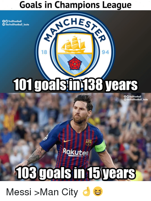 Goals, Memes, and Champions League: Goals in Champions League  CHEs  O TrollFootball  The TrollFootball_Insta  18  94  101 goals in138 years  OO TrollFootball  TheTrollFootball Insto  Rakuten  103 goals in 15years Messi >Man City 👌😆