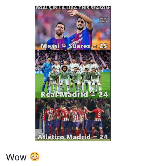 Goals, Memes, and Real Madrid: GOALS IN LA LIGA THIS SEASON:  FOOTY  JOKES  -Messi Suarez F25  Emine  im  114  rate  Emi  25  12  Real-Madrid 24  Atletico Madrid 24 Wow 😳