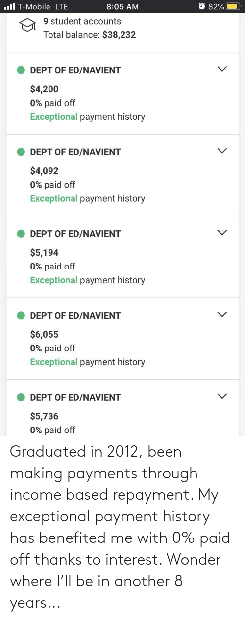 exceptional: Graduated in 2012, been making payments through income based repayment. My exceptional payment history has benefited me with 0% paid off thanks to interest. Wonder where I'll be in another 8 years...