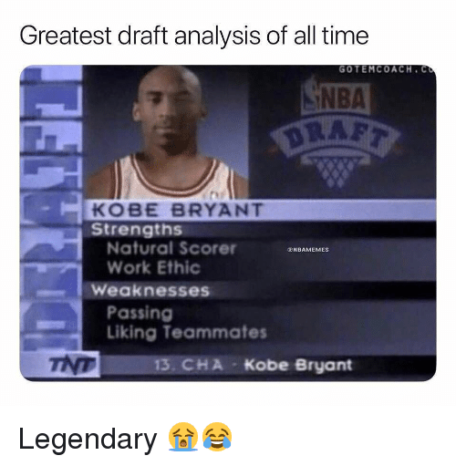 Kobe Bryant, Nba, and Work: Greatest draft analysis of all time  NBA  DRAF  GOTEMCOACH. C  KOBE BRYANT  Strengths  Natural Scorer  Work Ethic  NBAMEMES  Weaknesses  Passing  Liking Teammates  13. CHA Kobe Bryant Legendary 😭😂