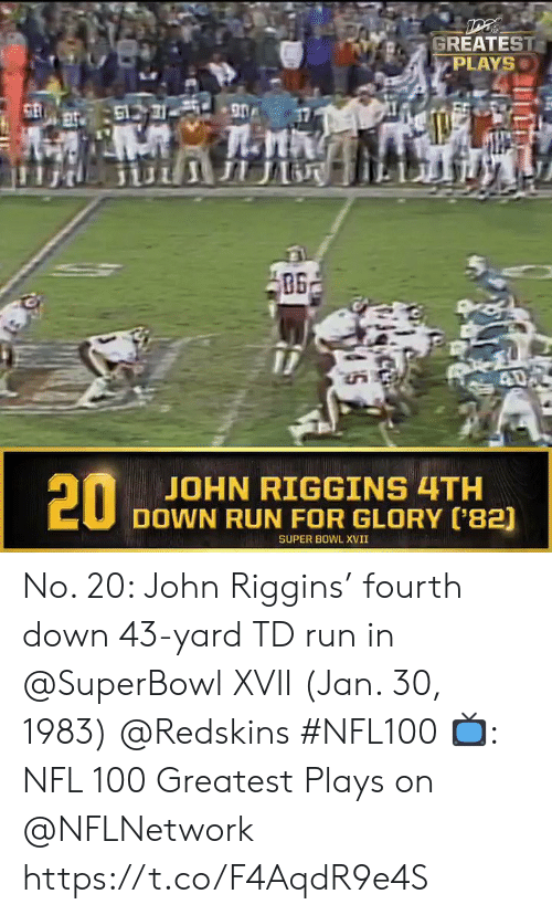 Fourth: GREATEST  PLAYS  61731 90  ПЛ  40  20  JOHN RIGGINS 4TH  DOWN RUN FOR GLORY ('82)  SUPER BOWL XVII No. 20: John Riggins' fourth down 43-yard TD run in @SuperBowl XVII (Jan. 30, 1983) @Redskins #NFL100  📺: NFL 100 Greatest Plays on @NFLNetwork https://t.co/F4AqdR9e4S