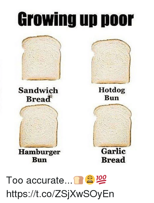 Growing Up, Garlic Bread, and Hamburger: Growing up poor  Sandwich  Bread  Hotdog  Bun  Hamburger  Bun  Garlic  Bread Too accurate...🍞😩💯 https://t.co/ZSjXwSOyEn