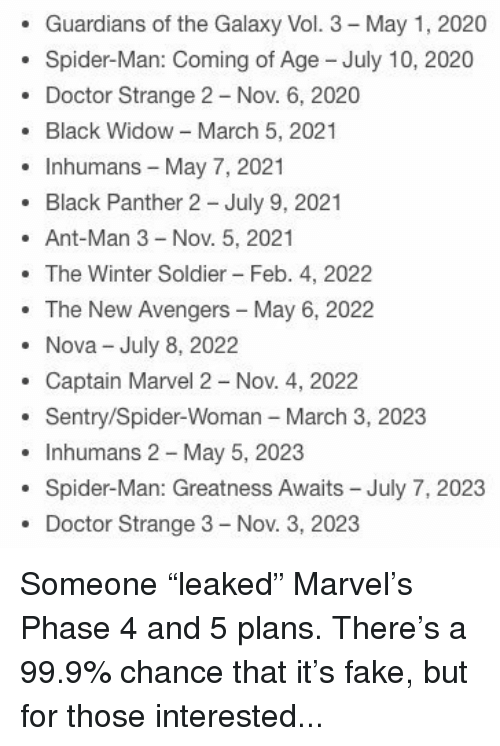 Guardians Of The Galaxy Vol 3 May 1 2020 Spider Man Coming Of Age July 10 2020 Doctor Strange 2 Nov 6 2020 Black Widow March 5 2021 Inhumans May 7 2021 Black Panther