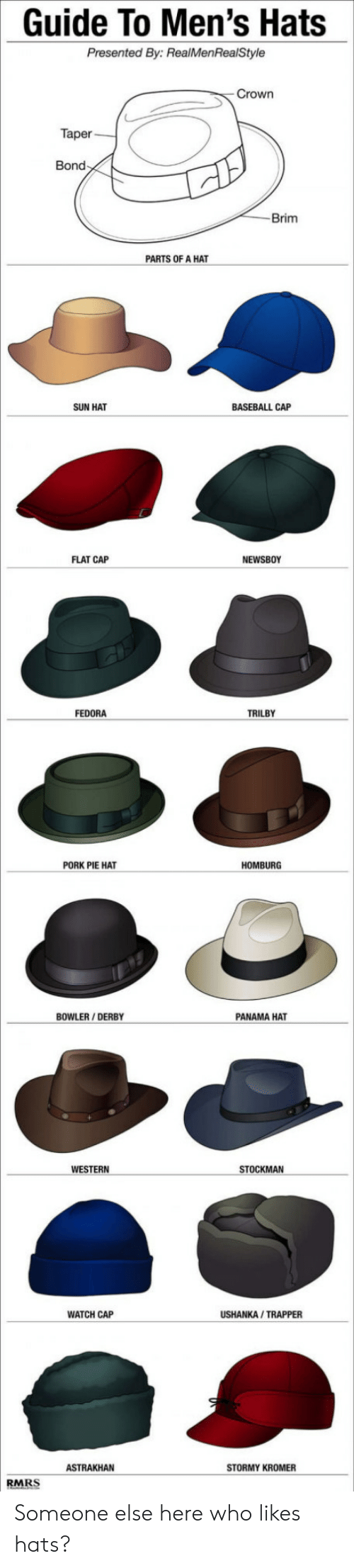 Baseball, Fedora, and Panama: Guide To Men's Hats  Presented By: RealMenRealStyle  Crown  Taper  Brim  PARTS OF A HAT  SUN HAT  BASEBALL CAP  FLAT CAP  NEWSBOY  FEDORA  TRILBY  PORK PIE HAT  HOMBURG  BOWLER/DERBY  PANAMA HAT  WESTERN  STOCKMAN  WATCH CAP  USHANKA/ TRAPPER  ASTRAKHAN  STORMY KROMER  RMRS Someone else here who likes hats?