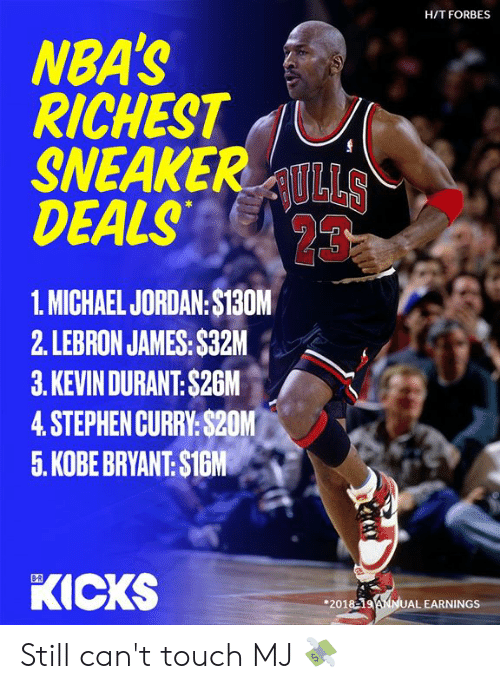 H T: H/T FORBES  NBA'S  RICHEST  SNEAKERULLS  DEALS  23  1. MICHAEL JORDAN:$130M  2. LEBRON JAMES: $32M  3.KEVIN DURANT: $26M  4.STEPHEN CURRY:$20M  5. KOBE BRYANT: $1GM  KICKS  B-R  201819ANNUAL EARNINGS Still can't touch MJ 💸