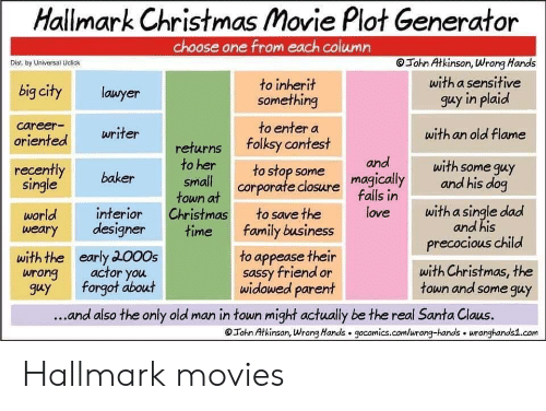 Returns: Hallmark Christmas Movie Plot Generator  choose one from each column  John Atkinson, Wrong Hands  Dist. by Universal Uclick  with a sensitive  to inherit  something  big city  lawyer  guy in plaid  career  oriented  to enter a  writer  with an old flame  folksy contest  returns  to her  small  town at  Christmas  time  and  with some guy  and his dog  recently  single  to stop some  corporate closure  baker  magically  falls in  love  with a single dad  and his  interior  designer  to save the  world  weary  family business  precocious child  to appease their  sassy friend or  widowed parent  early 2000s  actor you  forgot about  with the  with Christmas, the  town and some guy  wrong  guy  ...and also the only old man in town might actually be the real Santa Claus.  Tohn Atkinson, Wrong Hands gocomics.com/urong-hands wuronghands1.com Hallmark movies