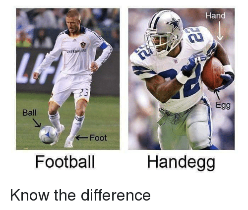 Football, Foot, and Ball: Hand  Egg  Ball  Foot  Football  Handegg Know the difference