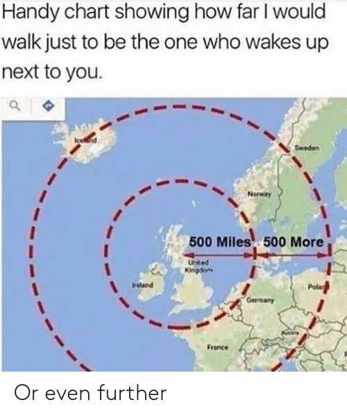 France, Ireland, and Norway: Handy chart showing how far I would  walk just to be the one who wakes up  next to you.  Sweden  Norway  500 Miles 500 More  Uited  Kingdom  Pola  Ireland  Gerrmany  France Or even further