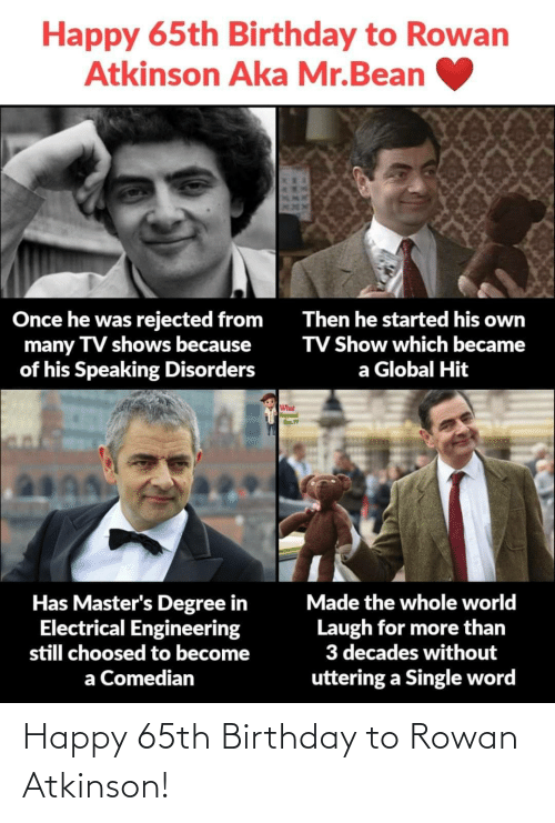 /tv/ : Happy 65th Birthday to Rowan  Atkinson Aka Mr.Bean  Once he was rejected from  many TV shows because  of his Speaking Disorders  Then he started his own  TV Show which became  a Global Hit  What  Has Master's Degree in  Electrical Engineering  still choosed to become  Made the whole world  Laugh for more than  3 decades without  uttering a Single word  a Comedian  XXAMI Happy 65th Birthday to Rowan Atkinson!