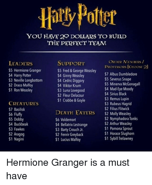 Arthur, Buckbeak, and Dumbledore: Hatty Polie  YOU HAV 2 DOLLARS TO BUILD  THE PERFECT TEAM  ORDER MEMBERS/  PROFESSORS (CHOOSE2  $7 Albus Dumbledore  LEADERS  SUPPORT  $5 Hermione Granger  $4 Harry Potter  $3 Neville Longbottom  $2 Draco Malfoy  $1 Ron Weasley  s5 Fred & George Weasley  $4 Ginny Weasley  $4 Cedric Diggory  $4 Viktor Krum  $3 Luna Lovegood  $2 Fleur Delacour  $1 Crabbe &Goyle  CREATURES  $7 Basilisk  $6 Fluffy  $5 Dobby  $4 Buckbeak  $3 Fawkes  $2 Aragog  $1 Nagini  $5 Severus Snape  S5 Minerva McGonagall  $4 Mad-Eye Moody  $4 Sirius Black  $3 Remus Lupin  $3 Rubeus Hagrid  $2 Filius Flitwick  $2 Molly Weasley  S2 Nymphadora Tonks  $2 Arthur Weasley  1 Pomona Sprout  $1 Horace Slughorn  S1 Sybill Trelawney  DEATH FATERS  $6 Voldemort  $4 Bellatrix Lestrange  $3 Barty Crouch Jr.  $2 Fenrir Greyback  $1 Lucius Malfoy Hermione Granger is a must have