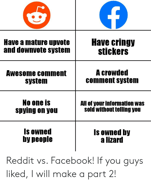 Cringy: Have cringy  stickers  Have a mature upvote  and downvote system  A crowded  comment system  Awesome comment  system  No one is  spying on you  All of your information was  sold without telling you  Is owned  by people  Is owned by  a lizard Reddit vs. Facebook! If you guys liked, I will make a part 2!