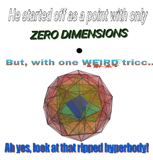 Zero, One, and Pes: He started oifee & poini with nt  ZERO DIMENSIONS  But, with one WEIRR tricc  Ah pes look &t thetioned Iperboch