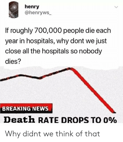 News, Breaking News, and Death: henry  @henryws_  If roughly 700,000 people die each  year in hospitals, why dont we just  close all the hospitals so nobody  dies?  BREAKING NEWS  Death RATE DROPS TO 0% Why didnt we think of that