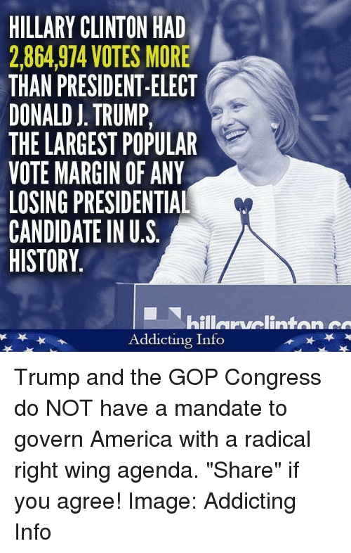 "Marginalize: HILLARY CLINTON HAD  2,864,974 VOTES MORE  THAN PRESIDENT-ELECT  DONALD J. TRUMP,  THE LARGEST POPULAR  VOTE MARGIN OF ANY  LOSING PRESIDENTIAL  CANDIDATE IN U.S  HISTORY  hillervelinten  Addicting Info Trump and the GOP Congress do NOT have a mandate to govern America with a radical right wing agenda. ""Share"" if you agree!   Image: Addicting Info"