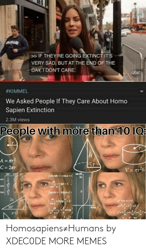 humans: Homosapiens≠Humans by XDEC0DE MORE MEMES