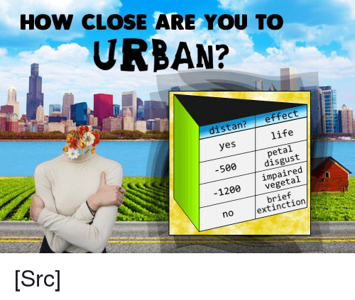 Vegetal: HOW CLOSE ARE YOU TO  URBAN?  distan?effect  yes  life  petal  500disgust  impaired  vegetal  1200  brief  no  extinction [Src]