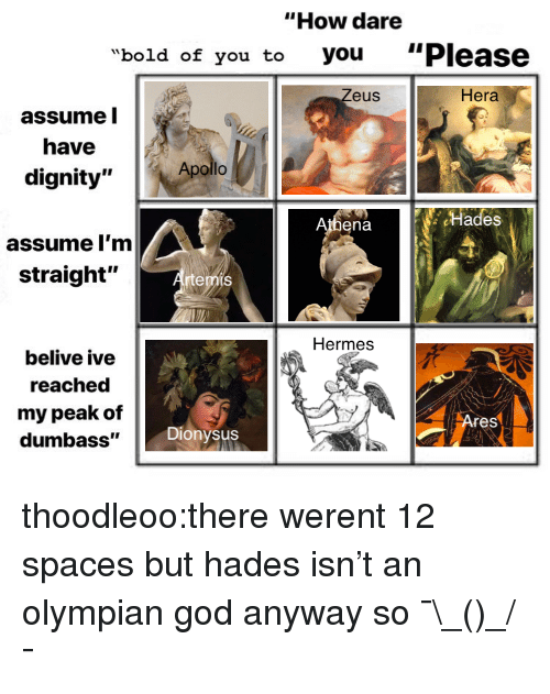"""hera: """"How dare  """"bold of you to  you  """"Please  eus  Hera  assume l  have  dignity"""" Apo  Athena Hades  assume I'm  straight""""  rtemis  Hermes  belive ive  reached  my peak of  dumbass""""  res  Dionysus thoodleoo:there werent 12 spaces but hades isn't an olympian god anyway so¯\_(ツ)_/¯"""