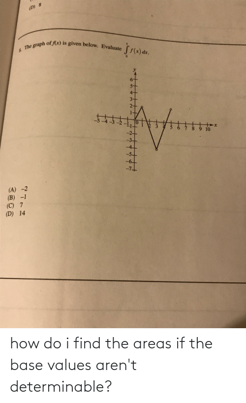 values: how do i find the areas if the base values aren't determinable?