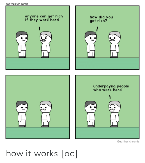 It Works: how it works [oc]