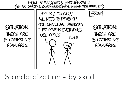 Yeh: HOW STANDARDS PROIFERATE:  SEE A/C CHARCERS, CHARACTER ENCoDINGS, INSTANT MESSAGING, ETC  H? RIDICULOUS!  WE NEED TO DEVELOP  ONE UNIVERSAL STANDARD  SITUATION: | | THAT COVERS EVERYONES  THERE PREUSE CASES. YEH!  SITUATON:  THERE ARE  15 COMPETING  STANDARDS.  I COMPETING  STANDARDS. Standardization - by xkcd