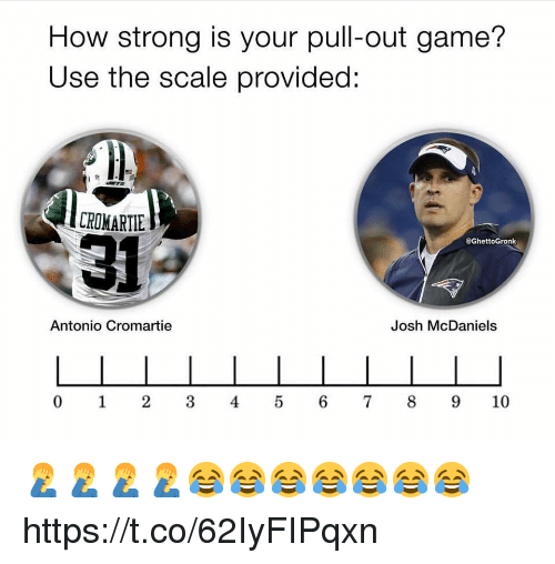 Antonio Cromartie, Game, and Pull Out: How strong is your pull-out game?  Use the scale provided:  CROMARTIE  31  @GhettoGronk  Antonio Cromartie  Josh McDaniels  0 1 2345 6 789 10 🤦‍♂️🤦‍♂️🤦‍♂️🤦‍♂️😂😂😂😂😂😂😂 https://t.co/62IyFIPqxn