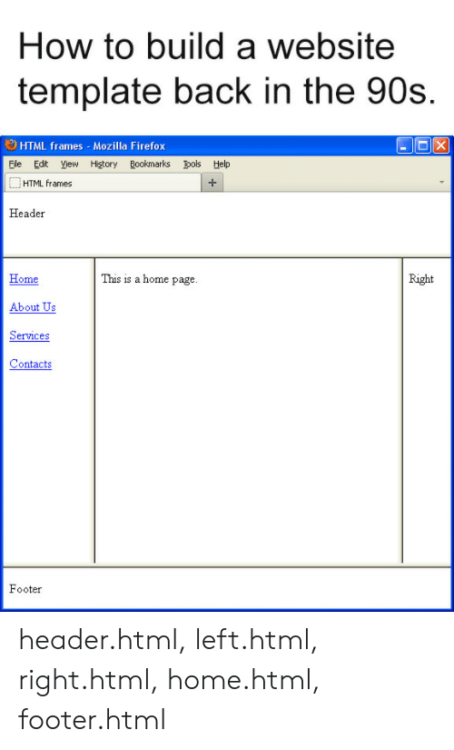 Firefox: How to build a website  template back in the 90s.  HTML frames Mozilla Firefox  File Edit View History Bookmarks Iools Help  HTML frames  +  Header  This is a home page.  Home  Right  About Us  Services  Contacts  Footer header.html, left.html, right.html, home.html, footer.html