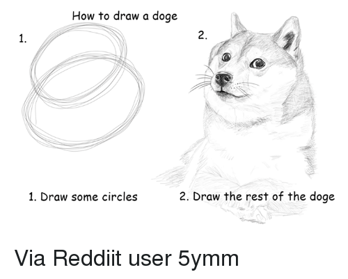 Dogee: How to draw a doge  1.  2.  1. Draw some circles  2. Draw the rest of the doge Via Reddiit user 5ymm