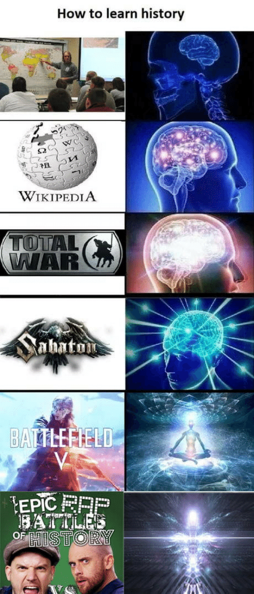 Wikipedia, History, and How To: How to learn history  WIKIPEDIA  TOTAL  WAR  ahatom  BATTLEFIELD  TEPICEAP  8ATTLES  OF HISTORY