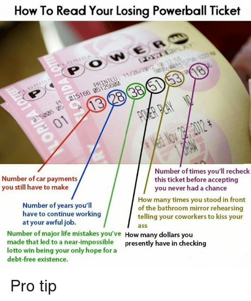 lass: How To Read Your Losing Powerball Ticket  WE a  PRINTED 1/26/2812  215166 5125600  Number of car payments  you still have to make  Number of times you'll recheck  this ticket before accepting  Number of years you'l  have to continue working  at your awful job.  you never had a chance  How many times you stood in front  of the bathroom mirror rehearsing  telling your coworkers to kiss your  Number of major life mistakes you've How many dollars you  made that led to a near-impossible presently have in checking  lotto win being your only hope for a  debt-free existence.  lasS Pro tip