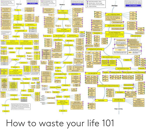 Waste: How to waste your life 101