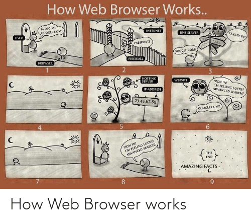 works: How Web Browser works