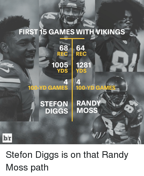 randy moss: hr  FIRST 15 GAMES WITH VIKINGS  Vikings  68 64  REC  REC  1005 1281  YDS  YDS  100 YD GAMES  100-YD GAMES  hadden  STEFON RANDY  DIGGS MOSS Stefon Diggs is on that Randy Moss path