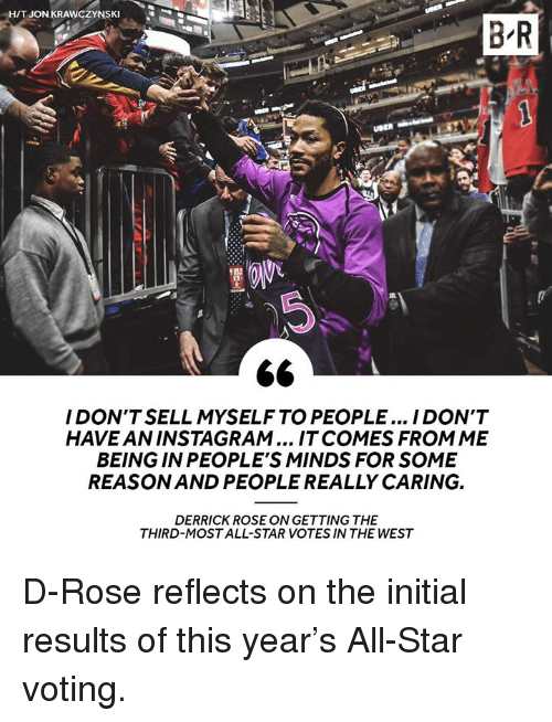 Derrick Rose: HT JON KRAWCZYNSKI  B R  I DON'T SELL MYSELF TO PEOPLE... I DON'T  HAVE AN INSTAGRAM... IT COMES FROMME  BEING IN PEOPLE'S MINDS FOR SOME  REASON AND PEOPLE REALLY CARING.  DERRICK ROSE ON GETTING THE  THIRD-MOST ALL-STAR VOTES IN THE WEST D-Rose reflects on the initial results of this year's All-Star voting.