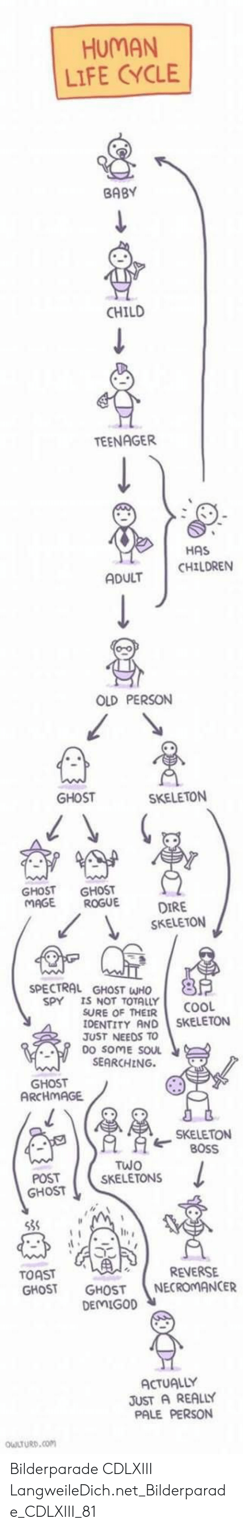 dire: HUMAN  LIFE CYCLE  BABY  CHILD  TEENAGER  HAS  ADULT CHILDREN  OLD PERSON  GHOST  SKELETON  GHOST GHOST  MAGE ROGU  DIRE  SKELETON  SPECTRAL GHOST WHO  SPY  IS NOT TOTALLY  SURE OF THEIR  IDENTITY AND SKELETON  JUST NEEDS TO  0O SOME SOUL  COOL  SEARCHING.  GHOST  ARCHMAGE  SKELETON  ピBOSS  TWO  SKELETON!S  POST  GHOST  le  TOAST  GHOST GHOST NECROMANCER  REVERSE  DEMIGOD  ACTUALLY  JUST A REALLY  PALE PERSON  LTURD,Com Bilderparade CDLXIII LangweileDich.net_Bilderparade_CDLXIII_81