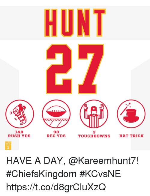 coeds: HUNT  27  148  RUSH YDS  98  REC YDS  3  TOUCHDOWNS  HAT TRICK  WK  1 HAVE A DAY, @Kareemhunt7! #ChiefsKingdom #KCvsNE https://t.co/d8grCluXzQ