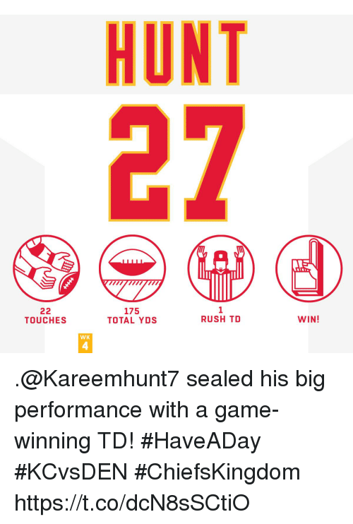 Memes, Game, and Rush: HUNT  27  175  TOTAL YDS  1  RUSH TD  TOUCHES  WIN!  WK  4 .@Kareemhunt7 sealed his big performance with a game-winning TD! #HaveADay #KCvsDEN  #ChiefsKingdom https://t.co/dcN8sSCtiO