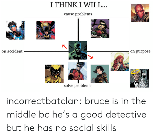 Target, Tumblr, and Blog: IΤHNKI WILL ...  cause problems  on purpose  on accident  solve problems incorrectbatclan: bruce is in the middle bc he's a good detective but he has no social skills
