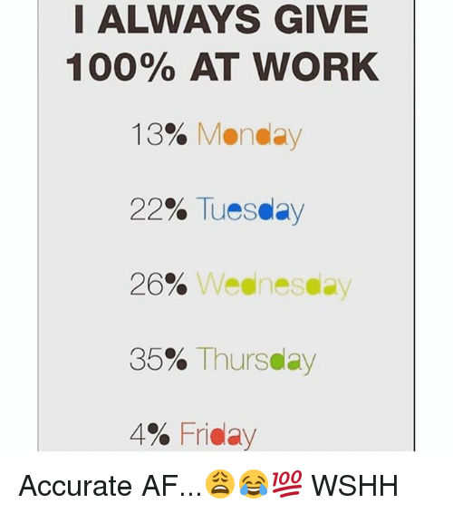 Af, Anaconda, and Friday: I ALWAYS GIVE  100% AT WORK  13% M.nea  22% Tuesday  26% Neeneseay  35% Thurs@lay  4% Friday Accurate AF...😩😂💯 WSHH