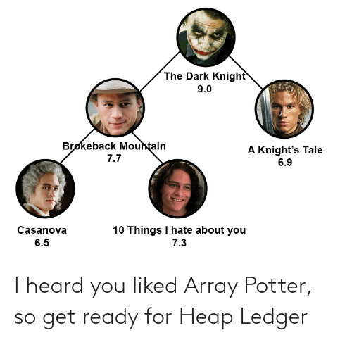ready: I heard you liked Array Potter, so get ready for Heap Ledger