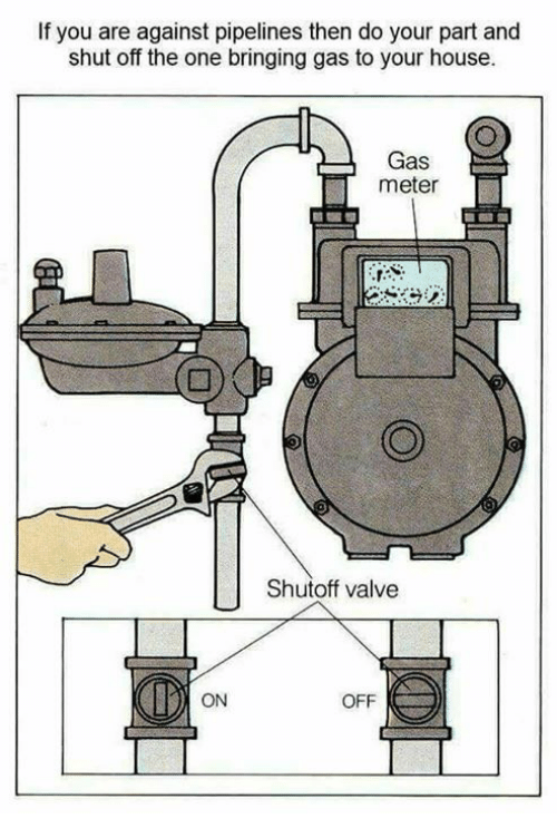 Pipeliner: If you are against pipelines then do your part and  shut off the one bringing gas to your house.  Gas  meter  Shutoff valve  ON