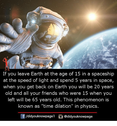 "Friends, Memes, and Earth: If you leave Earth at the age of 15 in a spaceship  at the speed of light and spend 5 years in space,  when you get back on Earth you will be 20 years  old and all your friends who were 15 when you  left will be 65 years old. This phenomenon is  known as ""time dilation"" in physics.  /didyouknowpagel。@didyouknowpage"