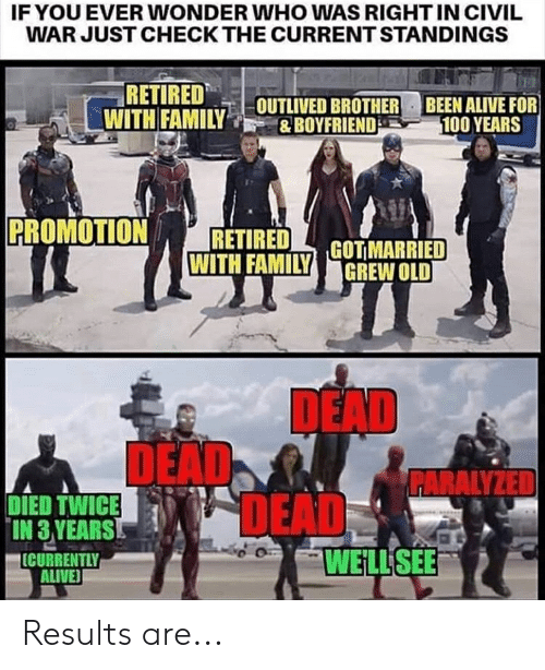deads: IFYOU EVER WONDER WHO WAS RIGHT IN CIVIL  WAR JUST CHECK THE CURRENT STANDINGS  RETIRED  WITH FAMILYOUTLIVED BROTHER  BEEN ALIVE FOR  100 YEARS  &BOYFRIEND  PROMOTION  RETIRED  WITH FAMILY GOTMARRIED  GREW OLD  DEAD  DEAD  DEADS  PARALYZED  DIED TWICE  IN 3 YEARS  ICURRENTLY  ALIVE  WELL SEE Results are...