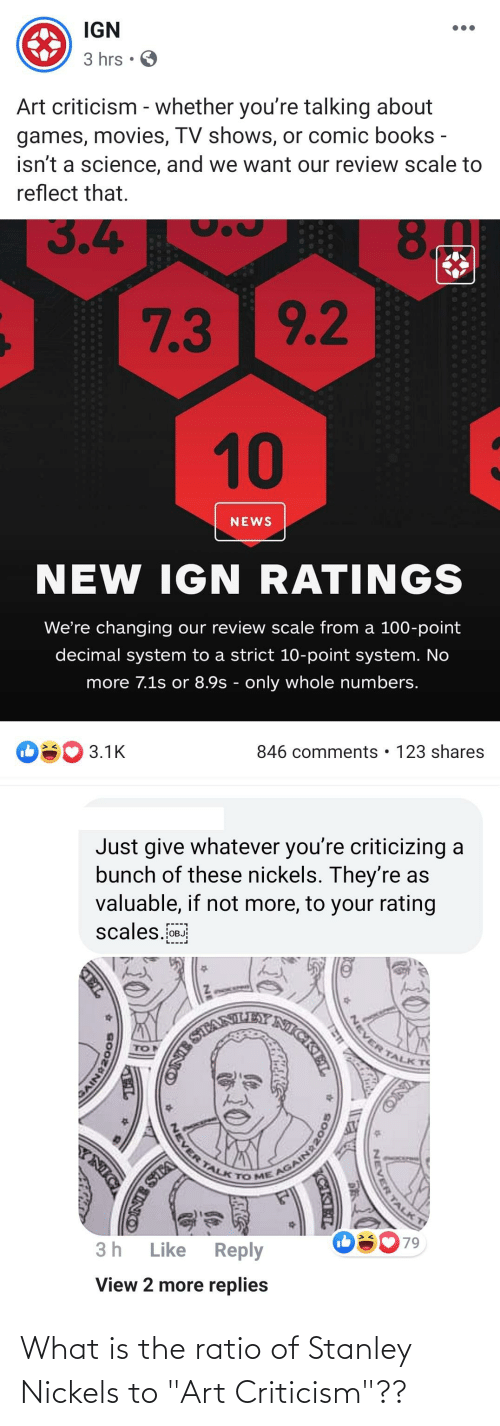 "The Ratio: IGN  3 hrs • O  Art criticism - whether you're talking about  games, movies, TV shows, or comic books -  isn't a science, and we want our review scale to  reflect that.  3.4  9.2  7.3  10  NEWS  NEW IGN RATINGS  We're changing our review scale from a 100-point  decimal system to a strict 10-point system. No  more 7.1s or 8.9s - only whole numbers.  846 comments • 123 shares  3.1K  Just give whatever you're criticizing a  bunch of these nickels. They're as  valuable, if not more, to your rating  scales.f0  ONE SIANLEY NICKEL  TO  TALK T  NEVER TALK  YNIC  AGAIN  TO ME  STA  79  3h  Reply  Like  View 2 more replies  NEVER  SAIN8200  NEVER TALK  ONE What is the ratio of Stanley Nickels to ""Art Criticism""??"