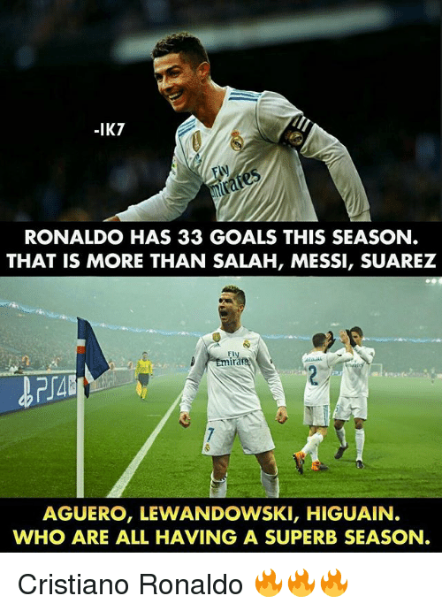 Cristiano Ronaldo, Goals, and Memes: -IK7  RONALDO HAS 33 GOALS THIS SEASON  THAT IS MORE THAN SALAH, MESSI, SUAREZ  Fl  AGUERO, LEWANDOWSKI, HIGUAIN  WHO ARE ALL HAVING A SUPERB SEASON Cristiano Ronaldo 🔥🔥🔥