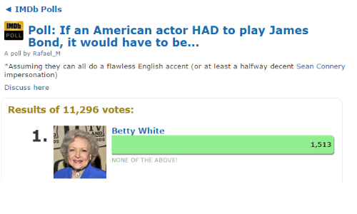 None Of The Above: IMDb Polls  IMDb  POLL  Poll: If an American actor HAD to play James  Bond, it would have to be  A poll by Rafael_M  Assuming they can all do a flawless English accent (or at least a halfway decent Sean Connery  impersonation)  Discuss here  Results of 11,296 votes:  1.  Betty White  os  1,513  NONE OF THE ABOVE