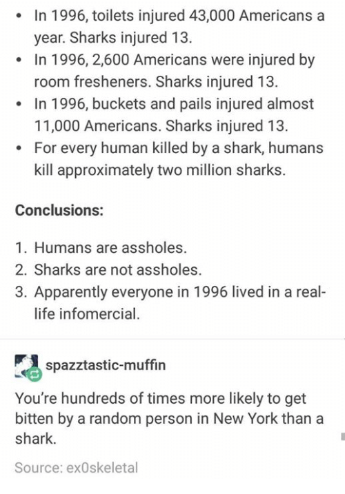 sharking: In 1996, toilets injured 43,000 Americans a  year. Sharks injured 13.  In 1996, 2,600 Americans were injured by  room fresheners. Sharks injured 13.  In 1996, buckets and pails injured almost  11,000 Americans. Sharks injured 13.  For every human killed by a shark, humans  kill approximately two million sharks.  Conclusions:  1. Humans are assholes.  2. Sharks are not assholes.  3. Apparently everyone in 1996 lived in a real-  life infomercial.  spazztastic-muffin  You're hundreds of times more likely to get  bitten by a random person in New York than a  shark.  Source: ex0skeletal