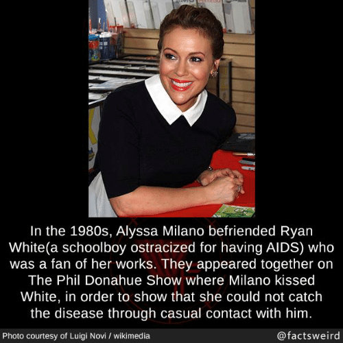 Alyssa Milano: In the 1980s, Alyssa Milano befriended Ryan  White(a schoolboy ostracized for having AIDS) who  was a fan of her works. They appeared together on  The Phil Donahue Show where Milano kissed  White, in order to show that she could not catch  the disease through casual contact with him  Photo courtesy of Luigi Novi I wikimedia  @factsweird