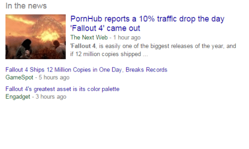 Color Palette: In the news  PornHub reports a 10% traffic drop the day  'Fallout 4' came out  The Next Web -1 hour ago  Fallout 4, is easily one of the biggest releases of the year, and  if 12 million copies shipped  Fallout 4 Ships 12 Milion Copies in One Day, Breaks Rec ords  GameSpot-5 hours ago  Fallout 4's greatest asset is its color palette  Engadget - 3 hours ago